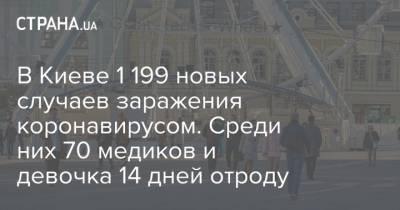 В Киеве 1 199 новых случаев заражения коронавирусом. Среди них 70 медиков и девочка 14 дней отроду