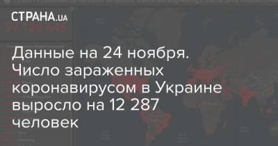 Данные на 24 ноября. Число зараженных коронавирусом в Украине выросло на 12 287 человек
