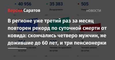 В регионе уже третий раз за месяц повторен рекорд по суточной смерти от ковида: скончались четверо мужчин, не дожившие до 60 лет, и три пенсионерки